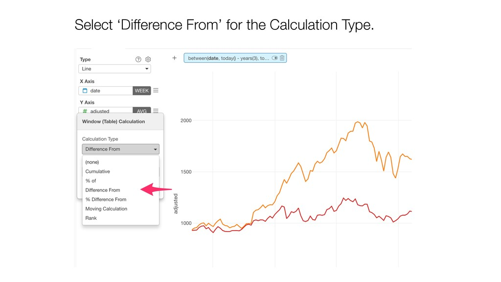Select 'Difference From' for the Calculation Ty...