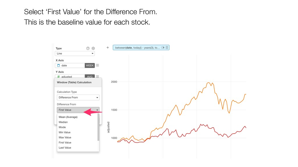 Select 'First Value' for the Difference From. T...
