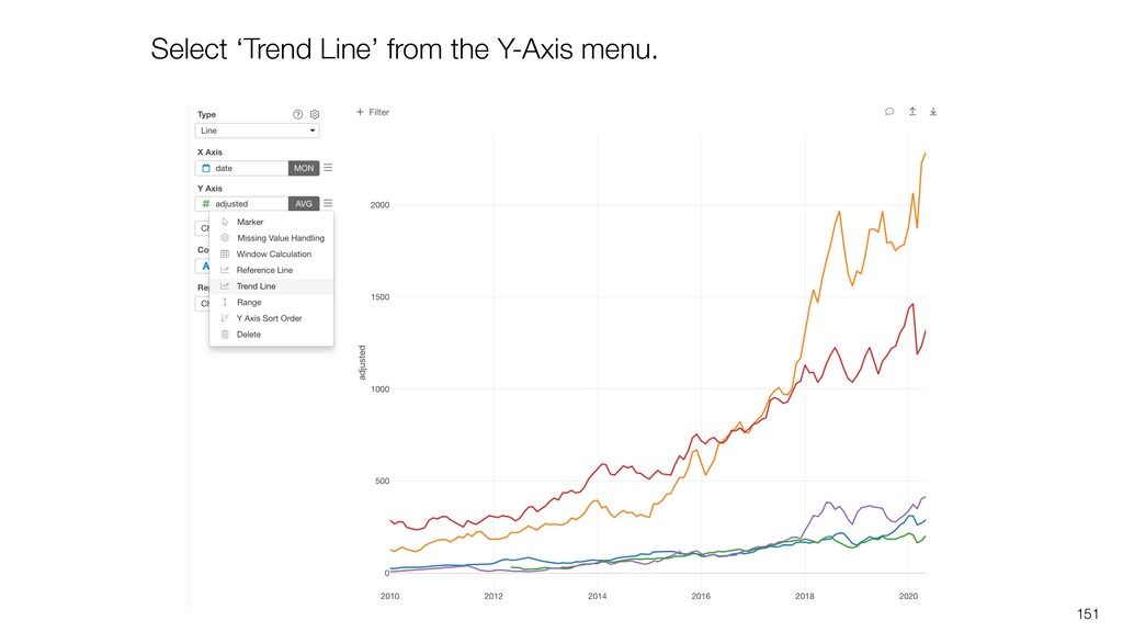 151 Select 'Trend Line' from the Y-Axis menu.