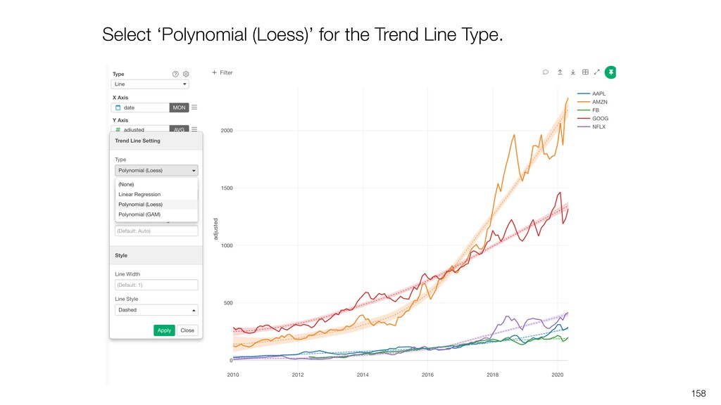 158 Select 'Polynomial (Loess)' for the Trend L...