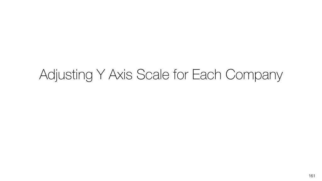 161 Adjusting Y Axis Scale for Each Company