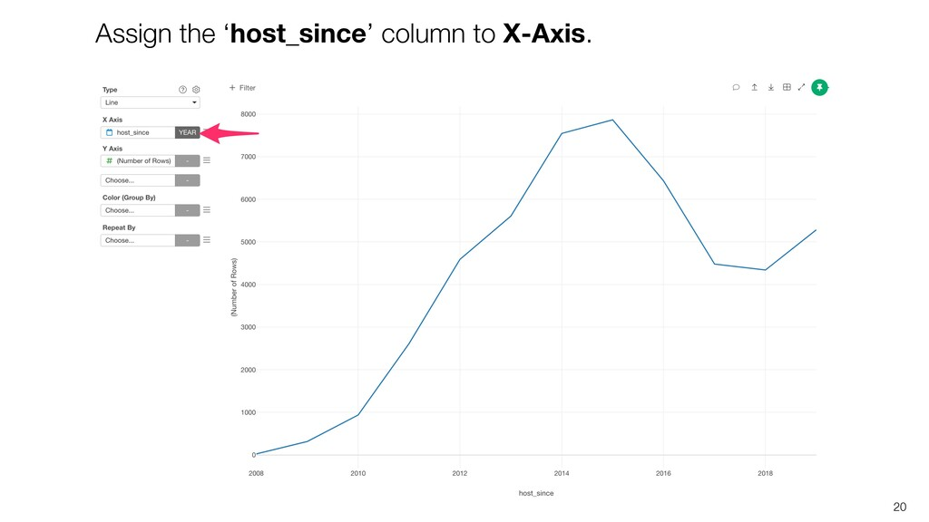 20 Assign the 'host_since' column to X-Axis.