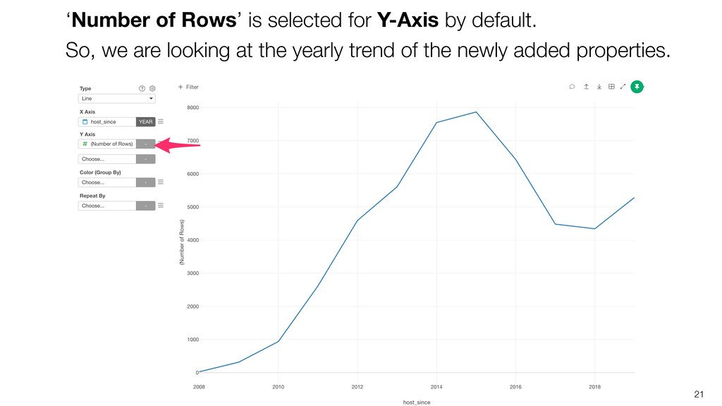 21 'Number of Rows' is selected for Y-Axis by d...