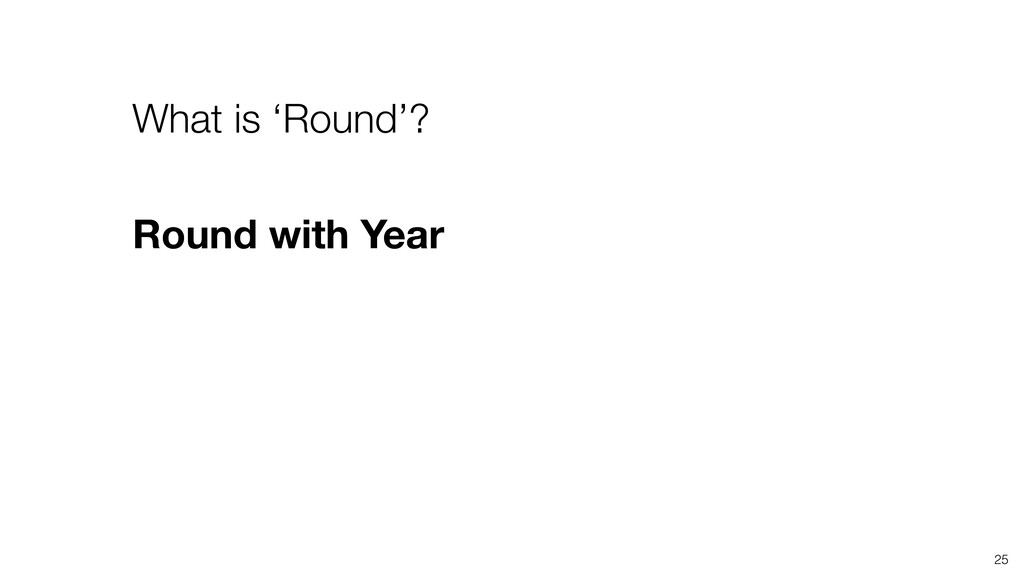 25 What is 'Round'? Round with Year