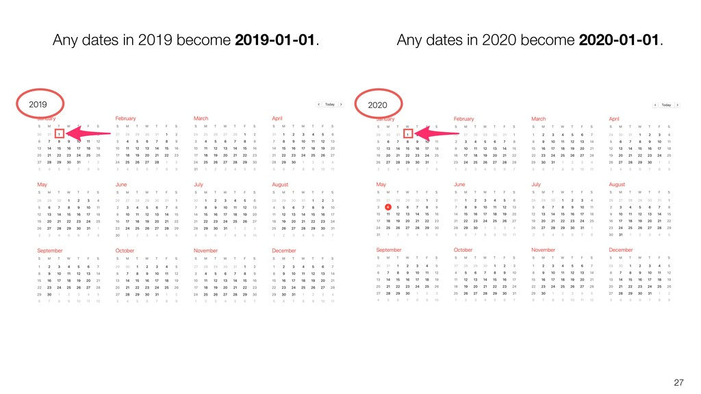 27 Any dates in 2019 become 2019-01-01. Any dat...