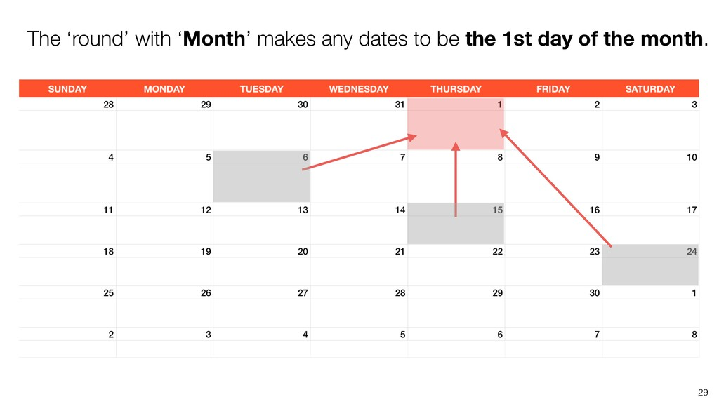 29 The 'round' with 'Month' makes any dates to ...