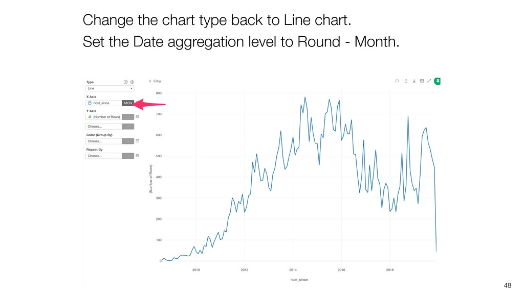 48 Change the chart type back to Line chart. Se...