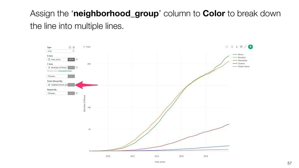 57 Assign the 'neighborhood_group' column to Co...