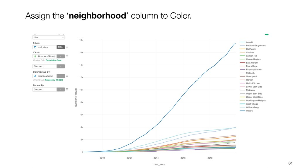 61 Assign the 'neighborhood' column to Color.