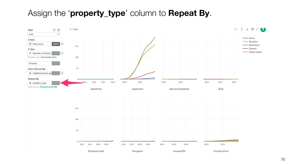 70 Assign the 'property_type' column to Repeat ...