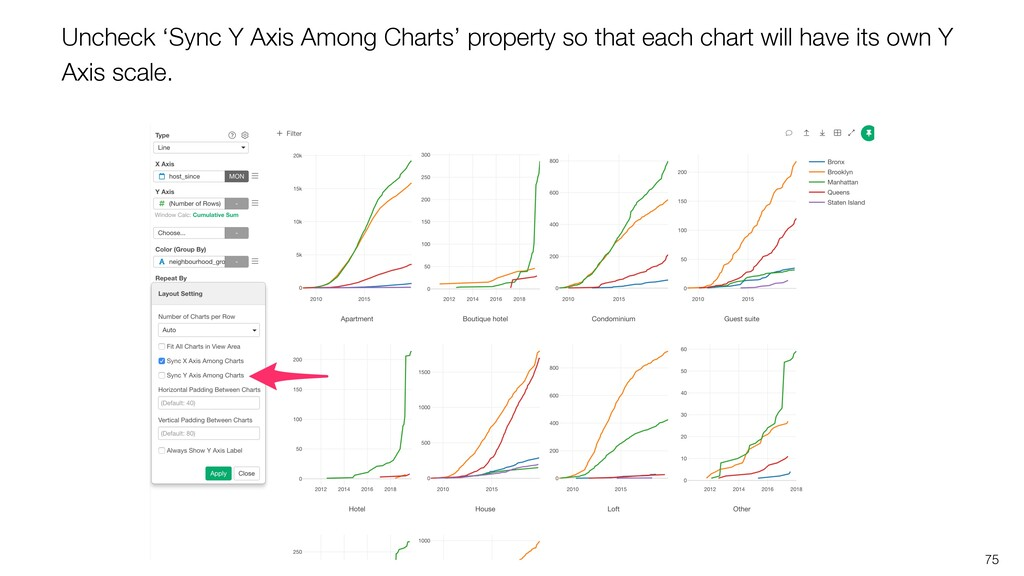 75 Uncheck 'Sync Y Axis Among Charts' property ...