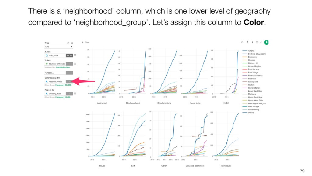 79 There is a 'neighborhood' column, which is o...