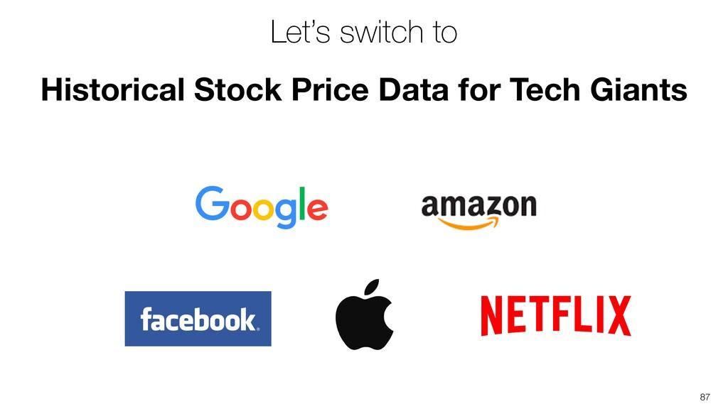 87 Historical Stock Price Data for Tech Giants ...