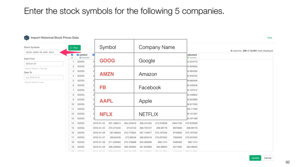 92 Enter the stock symbols for the following 5 ...