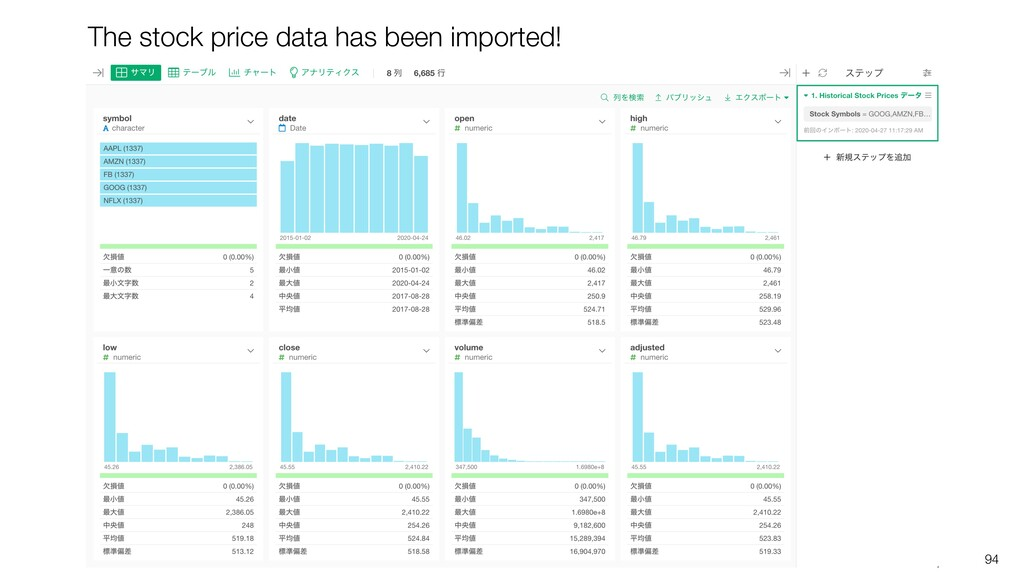 94 The stock price data has been imported!