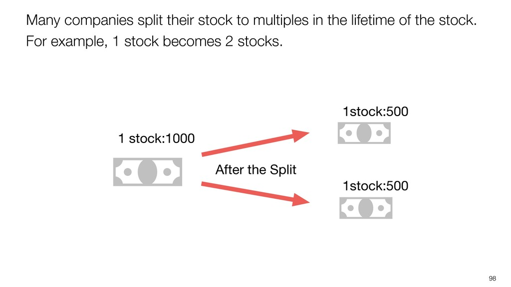 98 Many companies split their stock to multiple...