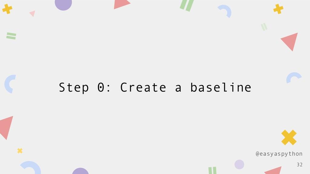 @easyaspython Step 0: Create a baseline !32