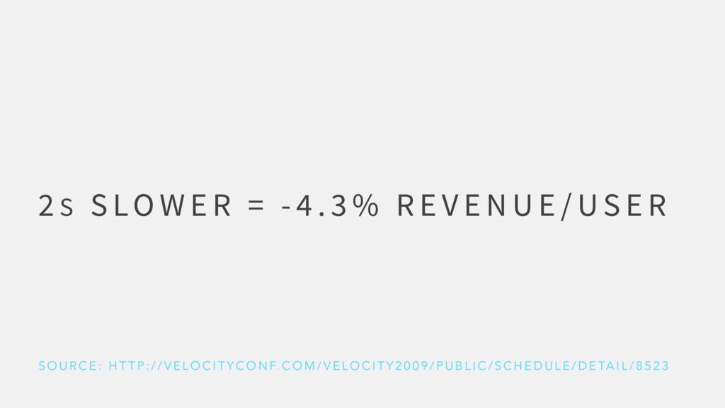 2 S S LO W E R = - 4 . 3 % R E V E N U E / U S ...