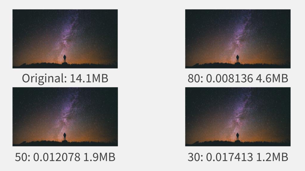 Original: 14.1MB 80: 0.008136 4.6MB 30: 0.01741...