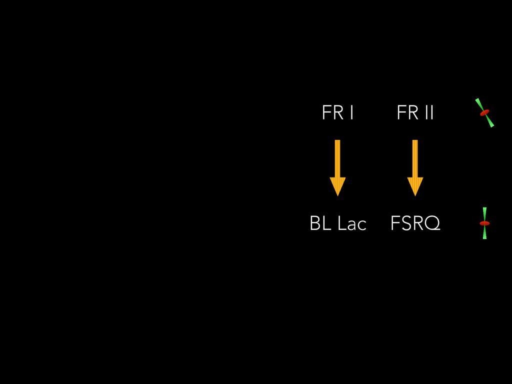BL Lac FSRQ FR I FR II