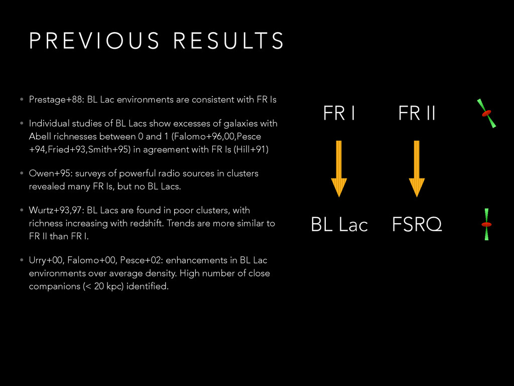 P R E V I O U S R E S U LT S • Prestage+88: BL ...
