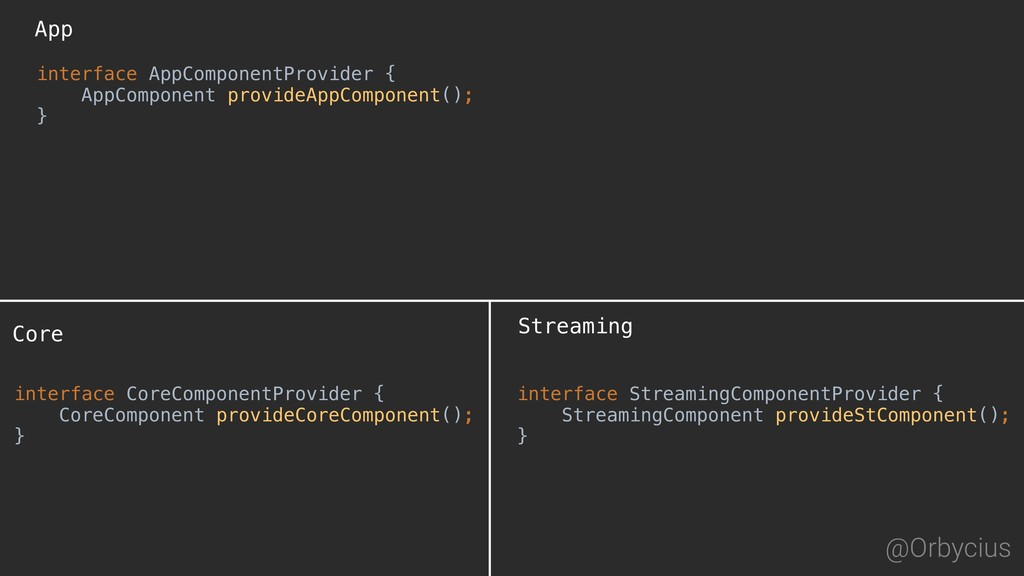 App @Orbycius Streaming Core interface CoreComp...