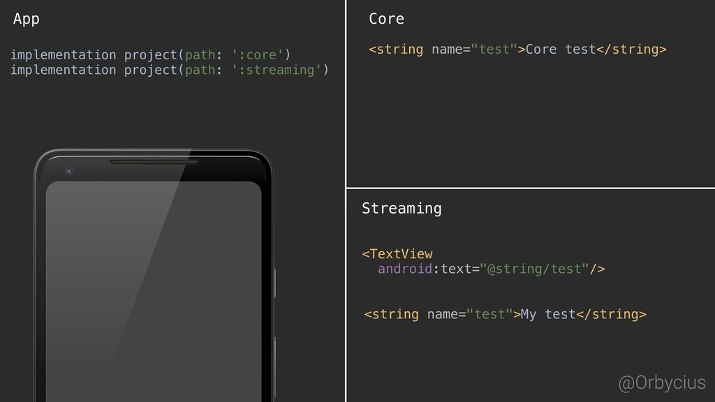 App @Orbycius Streaming Core <TextView android:...