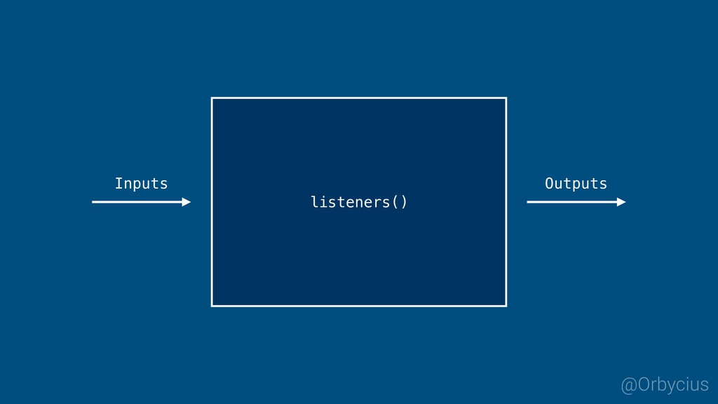 @Orbycius Inputs Outputs listeners()