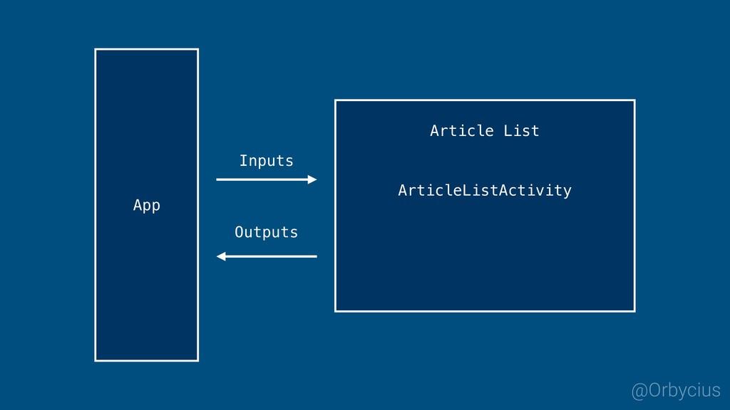 Inputs Outputs ArticleListActivity App @Orbyciu...