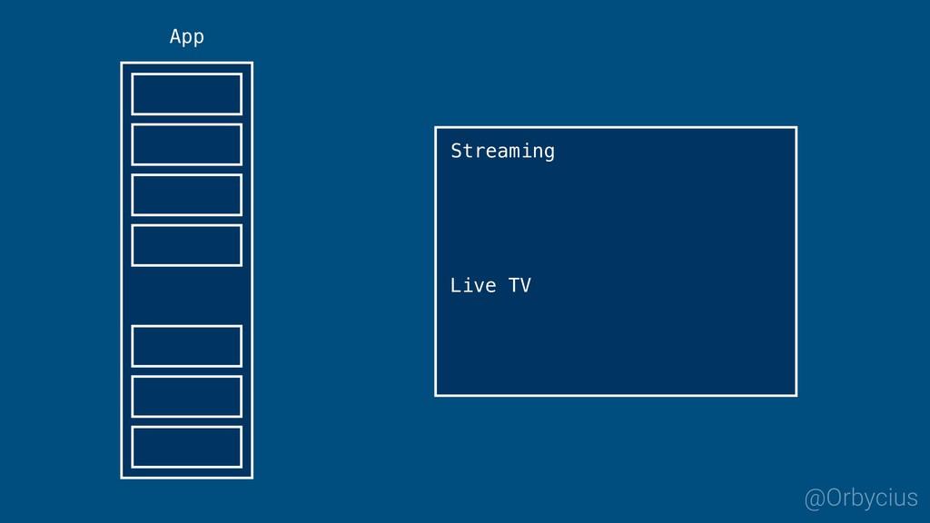 App @Orbycius Streaming Live TV