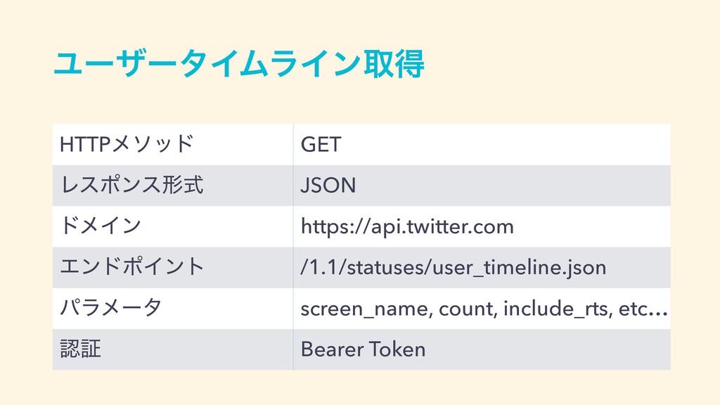 ϢʔβʔλΠϜϥΠϯऔಘ HTTPϝιου GET Ϩεϙϯεܗࣜ JSON υϝΠϯ htt...