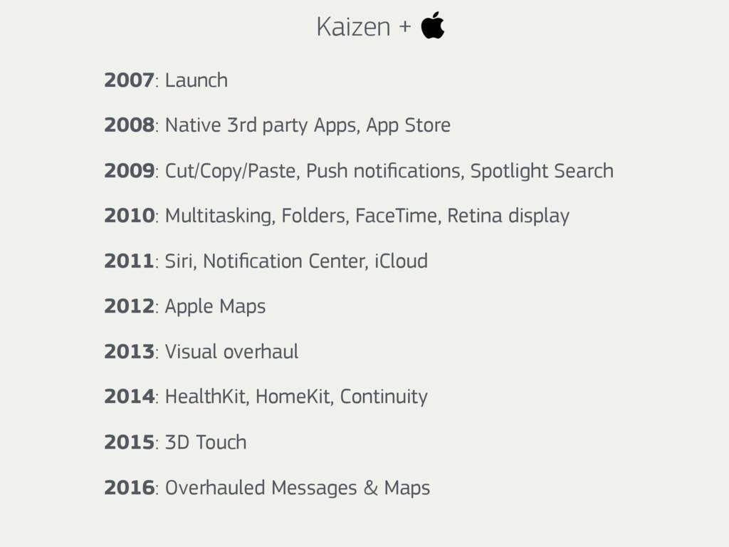 Kaizen + 2007: Launch 2008: Native 3rd party Ap...