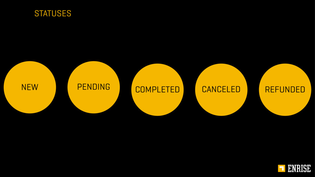 STATUSES PENDING NEW COMPLETED CANCELED REFUNDED