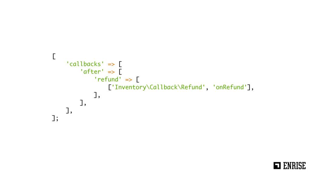 [ 'callbacks' => [ 'after' => [ 'refund' => [ [...