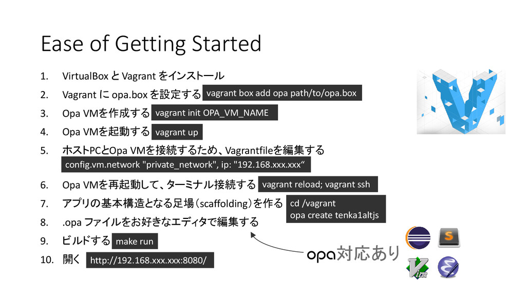 Ease of Getting Started 1. VirtualBox と Vagrant...
