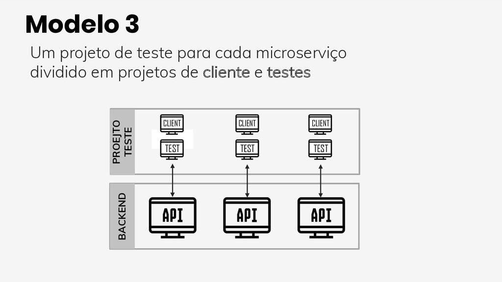 Modelo 3 Um projeto de teste para cada microser...