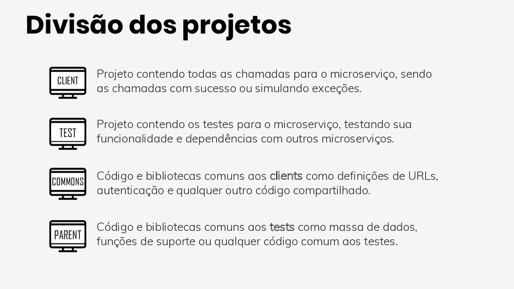 Divisão dos projetos CLIENT TEST COMMONS PARENT...