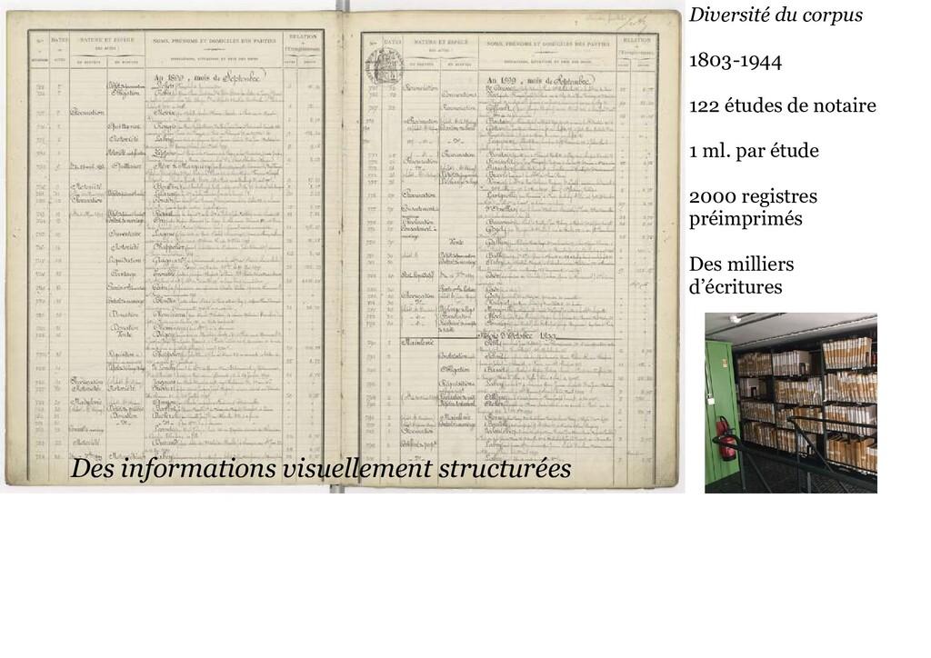 Diversité du corpus 1803-1944 122 études de not...