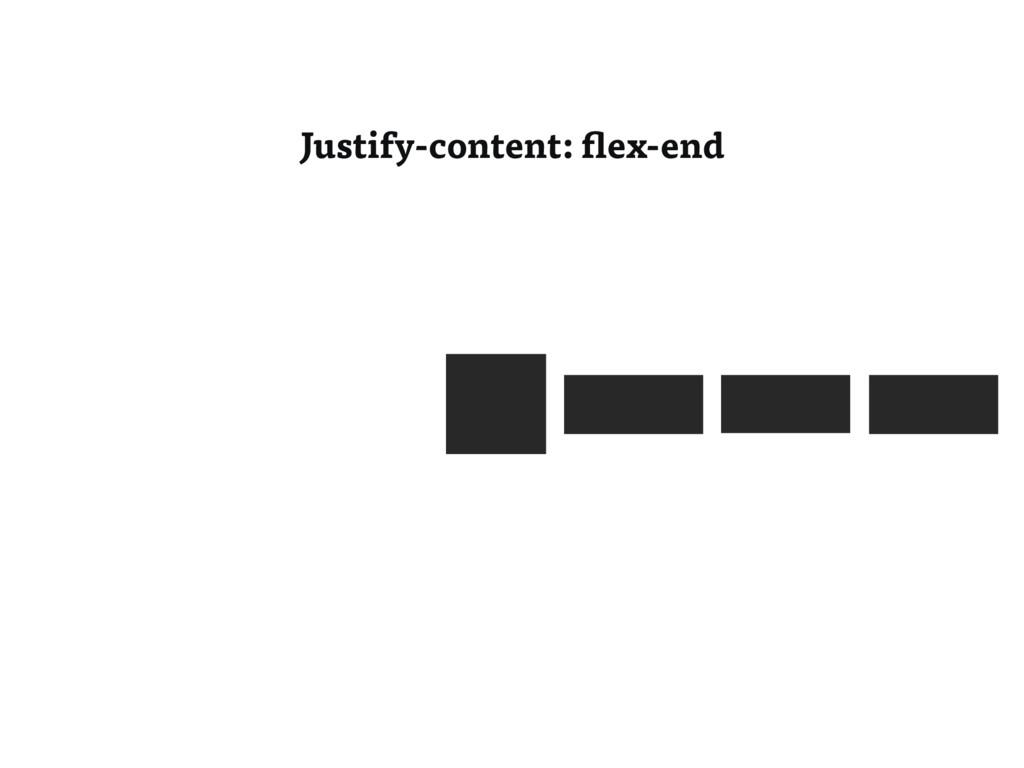 Justify-content: flex-end