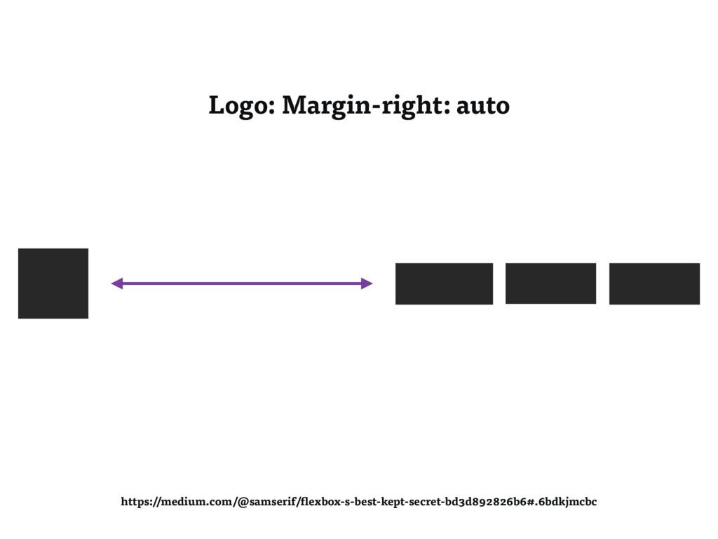 Logo: Margin-right: auto https://medium.com/@sa...