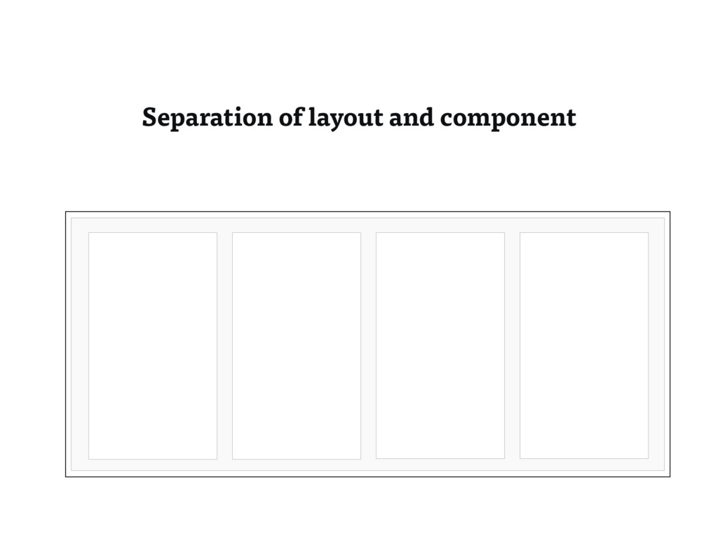 Separation of layout and component