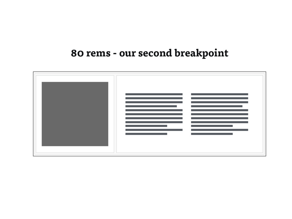 80 rems - our second breakpoint