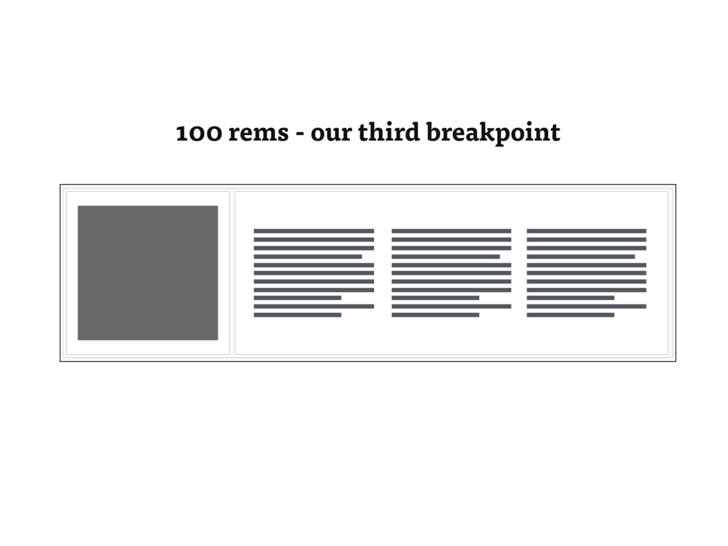 100 rems - our third breakpoint