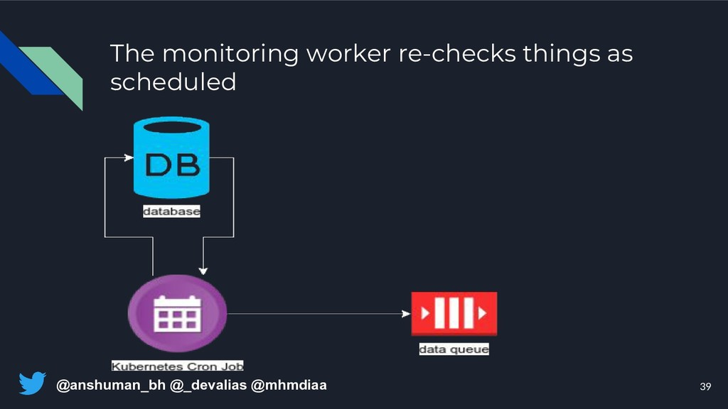 @anshuman_bh @_devalias @mhmdiaa The monitoring...