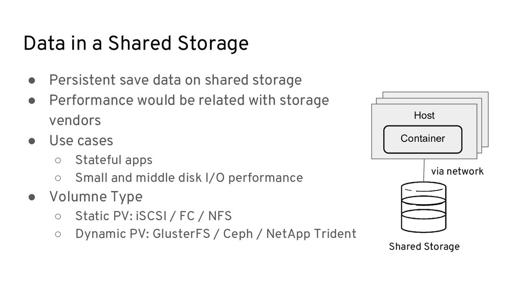 Data in a Shared Storage ● Persistent save data...