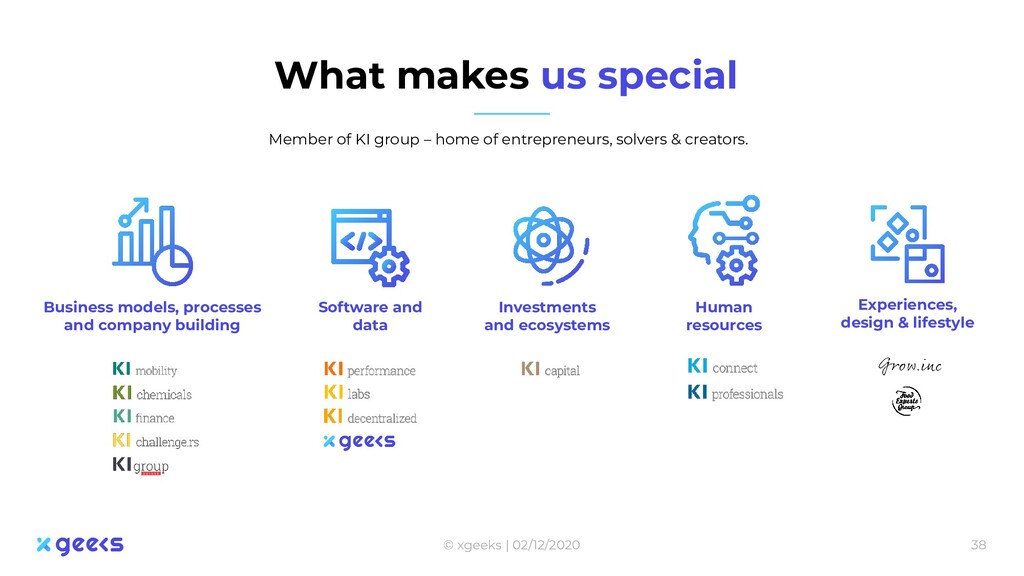 What makes us special Member of KI group – home...