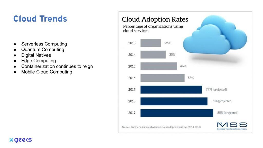 Cloud Trends ● Serverless Computing ● Quantum C...
