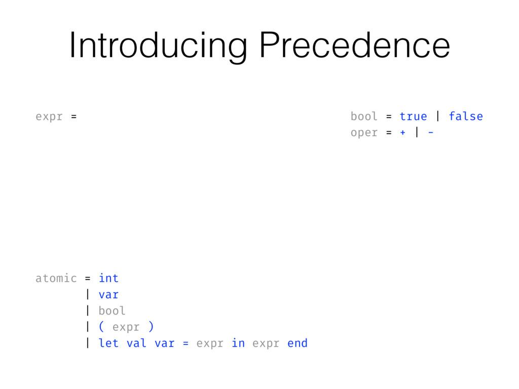 Introducing Precedence expr = infix | fn var =>...