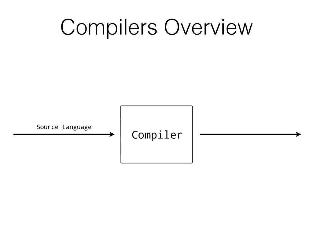 Compiler Compilers Overview Source Language