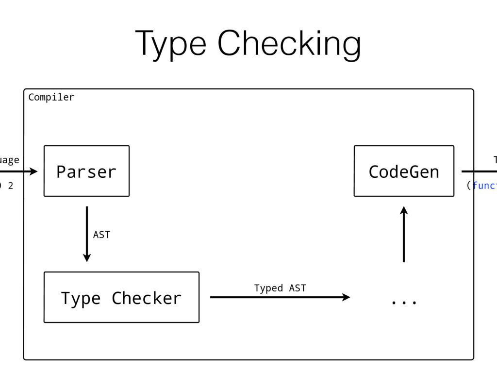 Type Checking T Compiler ) 2 Parser CodeGen Typ...